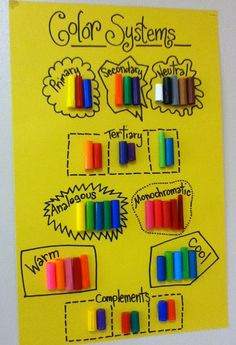 Color Families made with marker caps  *Could be a good sorting activity for students to practice color theory.