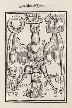 Petrus von Rosenheim - Ars memorandi. 1502