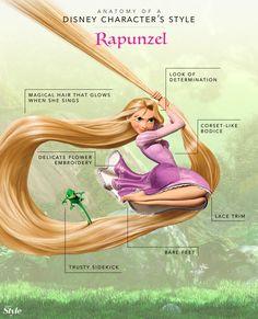 Anatomy of a Disney Character's Style: Rapunzel | Lifestyle | Disney Style