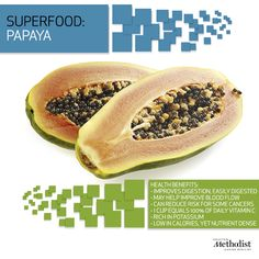 "Christopher Columbus called this superfood ""the fruit of the angels."""