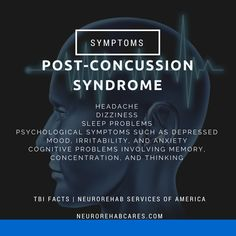 Learn the symptoms of post-concussion syndrome!