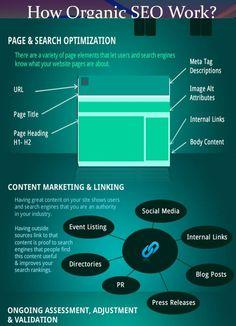 Organic SEO services can boost your website ranking Infographic Digital Marketing Trends, E-mail Marketing, Content Marketing, Affiliate Marketing, Internet Marketing, E Commerce, E-mail Design, Search Optimization, Seo Techniques