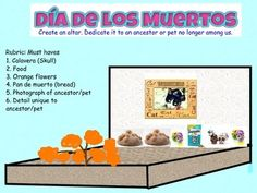 In this pack students K-6 will build an altar and dedicate it to an ancestor or pet no longer among us. They will also get to decorate an actual sugar skull (pic is my own sugar skulls that I made)To be done as a PIXIE, Wixie, or as a worksheet. Rubric for the altar included.I teach K-5 Spanish and my kids have responded positively (and their parents) to these lessons.