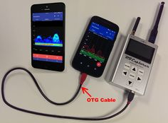 OTG Cable -- Android connected to RF Explorer