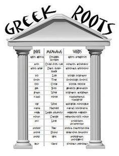 A handout for Greek