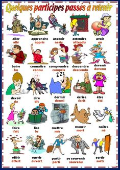 This is a classroom language poster for your young students with sentences and images so they can understand them. It can be used to teach basic vocabulary related to commands and class rule