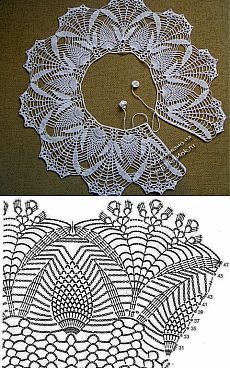 Fabulous Crochet a Little Black Crochet Dress Ideas. Georgeous Crochet a Little Black Crochet Dress Ideas. Crochet Collar Pattern, Col Crochet, Crochet Lace Collar, Gilet Crochet, Crochet Cape, Crochet Stitches Patterns, Cotton Crochet, Thread Crochet, Crochet Motif