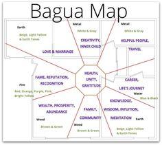 Feng Shui bagua map free image - Google Search