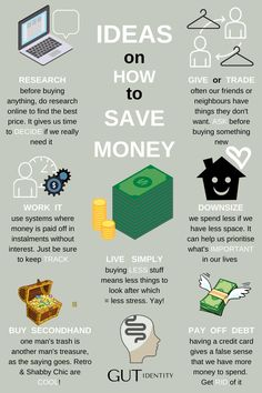 """Saving money can be easy if we buy less. Every purchase we make has an impact. Whether it's on the environment, supports a local business, & whether it improves our own health & well-being. It all has an impact somewhere, somehow. A good way to approach it is to ask ourselves """"do I really need this?"""" & """"what impact will it have?"""", then go away for a bit & come back later. This pause can help us to really evaluate if we need to buy something or not. It can help us save our money, & our planet. Financial Tips, Financial Literacy, Investing Money, Saving Money, Insurance Marketing, Vie Positive, Calander, Budget Organization, Self Care Activities"""
