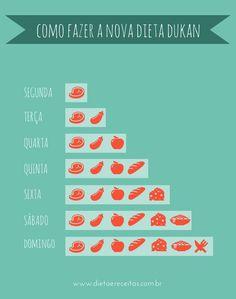 A nova Dieta Dukan!
