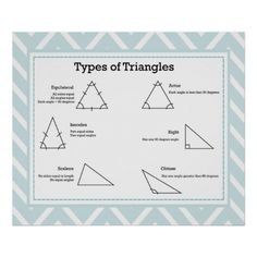 ==>>Big Save on          Types of Triangles  *UPDATED* Posters           Types of Triangles  *UPDATED* Posters so please read the important details before your purchasing anyway here is the best buyHow to          Types of Triangles  *UPDATED* Posters Here a great deal...Cleck Hot Deals >>> http://www.zazzle.com/types_of_triangles_updated_posters-228831796397412351?rf=238627982471231924&zbar=1&tc=terrest
