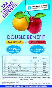 State Bank of India fixed deposit interest rates online @BankBazaar.com