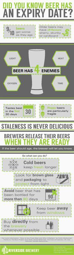 Beware of stale beer! Freshness matters! #freshbeer #craftbeer #infographic