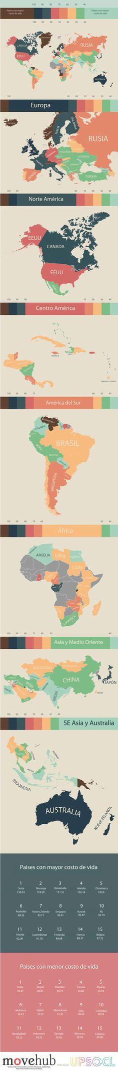 El costo de vivir en otros paises en usa sola infografia