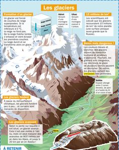 Fiche exposés : Les glaciers