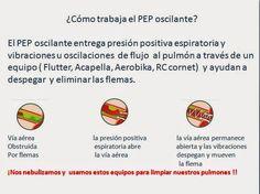 Fibrosis Quística en México: Fibrosis quística: ¿Cómo trabaja el PEP oscilante ?