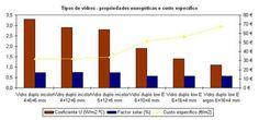 Eficiência Energética - Tipos de Vidros http://www.ecoarkitekt.com/eficiencia-energetica/factor-solar-dos-vaos-envidracados/