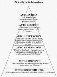 PIRÁMIDE DE LA AUTOESTIMA
