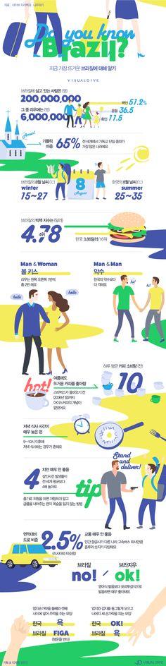 우리에게는 낯선 나라 '브라질'의 생활문화 [인포그래픽] #brazil / #Infographic ⓒ 비주얼다이브 무단 복사·전재·재배포 금지