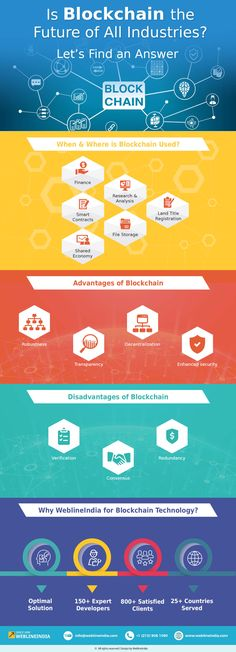 Blockchain technology is a way of collaborating through the use of a network of computers. Moreover, the information is decentralized and hence can't be hacked easily. Business Technology, Technology Design, Computer Technology, Energy Technology, Digital Technology, Science And Technology, Technology Updates, Futuristic Technology, Medical Technology