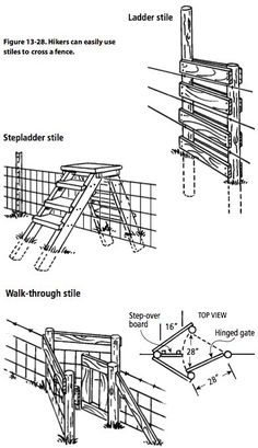 Figure Hikers can easily use stiles to cross a fence. Pasture Fencing, Horse Fencing, Horse Barns, Horses, Farm Gate, Farm Fence, Farm Hacks, Cattle Farming, Livestock