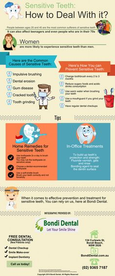 Sensitive Teeth: How to Deal With it? http://www.bondidental.com.au/