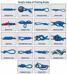 fly fishing tips trout Fishing Knots, Gone Fishing, Best Fishing, Kayak Fishing, Fishing Tips, Fishing Stuff, Fishing Basics, Carp Fishing, Fishing Hole