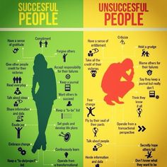 Excellent! #success #successful #infographic #people #life #business #love #relationships #gratitude #heart #soul #mind #happiness #happy  #joy