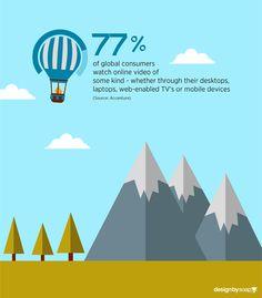 Infographic Snapshot: Online Video Statistics 1