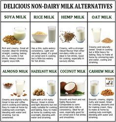 Delicious Non Dairy Milk Alternatives food healthy weight loss health healthy food healthy living eating fat loss substitutes dairy alternatives non dairy Nutrition Education, Pet Nutrition, Nutrition Month, Nutrition Activities, Healthy Nutrition, Dairy Free Recipes, Vegan Recipes, Flour Recipes, Milk Recipes