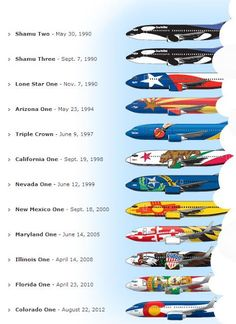 "Checking Out Southwest's ""Specialty Planes"" Fleet - Michael W Travels. Commercial Plane, Commercial Aircraft, First Time Flyer, Passenger Aircraft, Aircraft Painting, Airplane Art, Southwest Airlines, Civil Aviation, Airplanes"