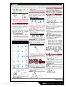 http://www.tehowners.com/info/Science/Chemistry/SC%20Chemistry%20C.gif