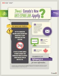 Image of Does Canada's New Anti-Spam Law Apply? infographic