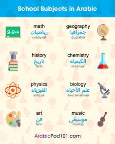 Learning the Finnish Language is Fun and Easy Finnish Language, Norway Language, Greek Language, Arabic Language, Bulgarian Language, Turkish Language, Foreign Language, Learn Finnish, Learn German