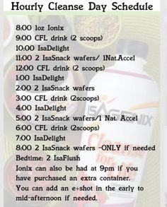Deep cleanse day/s!  Always drink 80-120 oz of watereveryday! Include Replenish Drink (WME) on cleanse day as well to stay hydrated! Also,  remember your Natural Accelerator at 8:00am and 2:00pm.  Happy Cleansing! www.sherylbooth.isagenix.com