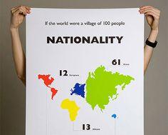 """Als überraschend und spannend könnte man die Reihe """"The World of 100"""" mit insgesamt 20 Infografiken beschreiben.Sie bringt die weltweite Verteilung von Energie, Geld, sauberem Trinkwasser, Meinungsfreiheit, HIV, Angst, Nationalität und sexueller Orientieren mit wenigen Mittel auf den Punkt. Und überrascht mit spannenden Zahlen!  Die mit mehreren Awards ausgezeichnete Arbeit von Toby Ng Design aus Hong Kong spricht über die Verteilung und Einteilung unserer Bevölkerung. Mit einer Klarheit…"""