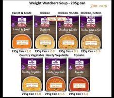 Weight watchers soups Slimming Word, Slimming World Syns, Slimming World Recipes, Diet Recipes, Healthy Recipes, Healthy Food, Wight Watchers, Chicken Potatoes