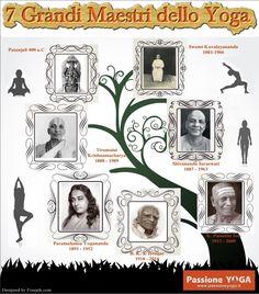 (INFOGRAFICA) 7 grandi maestri dello yoga