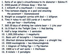 Collection of Science Jokes Math Memes, Science Jokes, Math Humor, Classroom Humor, Math Puns, Nerd Humor, Text Jokes, Dad Jokes, Family Humor