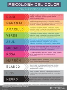 Tips for designing a logo Color Psychology, Study Tips, Art Therapy, Fun Facts, Digital Marketing, Coaching, Positivity, Social Media, Lettering