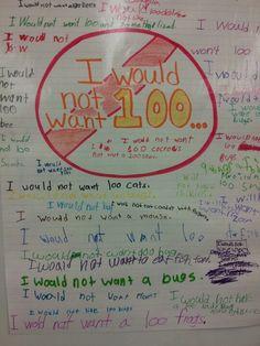 Miss B's 100th Day of School Walking Gallery