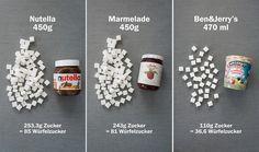 zuckerfrei-projekt-gesundheit-zucker-zitat-dreamteamfitness-getränke-würfelzucker-nutella