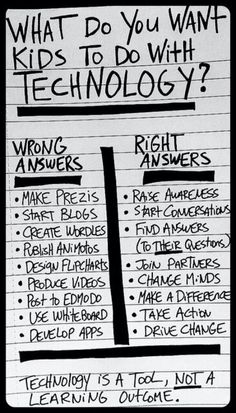 """Kimberly Brauner - In today's culture we tend to rely on technology more than needed. I thought this was a good list of how kids may take advantage of technology and what it is meant to be used for.  """"Technology is a tool, not a learning outcome."""""""