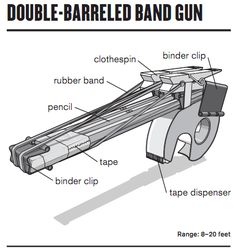 How to: Make a Double-Barreled Rubber Band Gun from Office Supplies, I'm thinking rubber band wars with my boys. Office Warfare, Rubber Band Gun, Homemade Weapons, Binder Clips, Double Barrel, Catapult, Useful Life Hacks, Diy Toys, Tricks