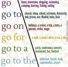 """📍English Collocations with """"GO"""" 🇬🇧 English Vocabulary Words, Learn English Words, English Phrases, Grammar And Vocabulary, English Idioms, English Grammar, Grammar Lessons, Fun With Grammar, Vocabulary Notebook"""