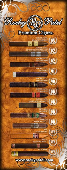 Rocky Patel Cigars & Cigar Ratings
