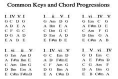 Chord_Progressions