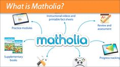 Matholia: Singapore maths site with videos, questions, games, activities etc