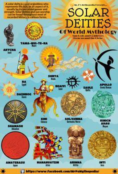 Sun Gods and Goddesses of World Mythology! #SolarDeities #SunGod #SunGoddess #Solar #Sun #Infographic #Mythology #MrPsMythopedia https://www.facebook.com/MrPsMythopedia/