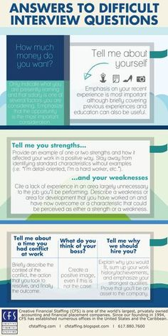 Here's how to answer those difficult interview questions like a pro! Here's how to answer those difficult interview questions like a pro! Difficult Interview Questions, Interview Skills, Job Interview Tips, Interview Preparation, This Or That Questions, Interview Questions And Answers, Job Interviews, Job Interview Outfits, Management Interview Questions